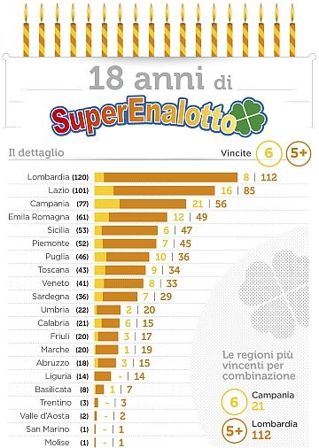 Infografica_SE_PT1 (2)