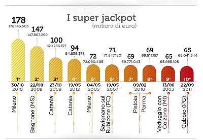 Infografica_SE_PT2 (2)
